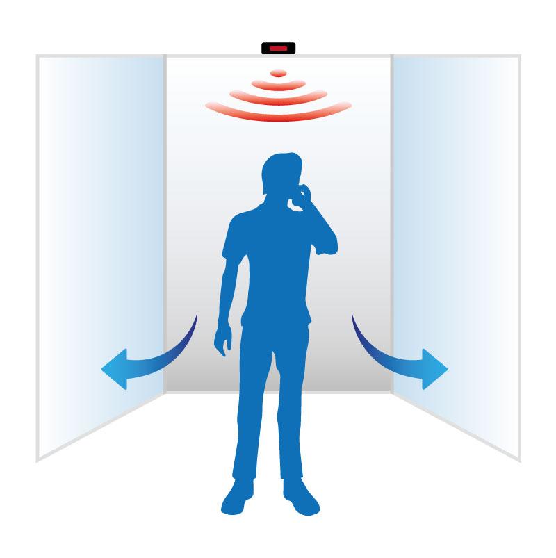 picto de représentation de la détection pour les ouvre-portes automatiques, un équipement de sécurité sanitaire